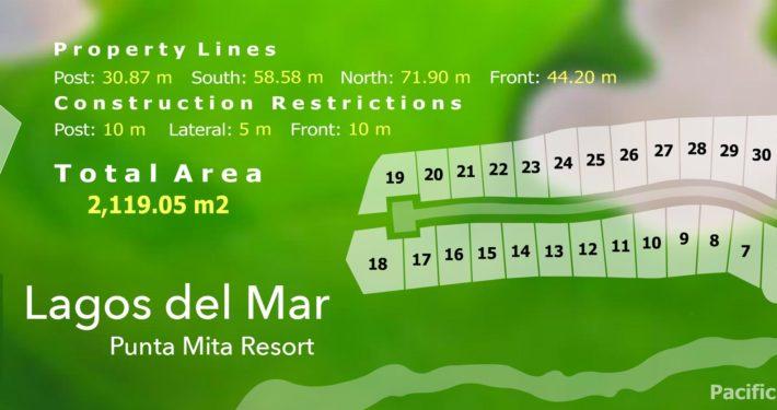 Lagos del Mar 3 - Homesite building at the Four Seasons / St. Regis - Punta Mita Resort, Riviera Nayarit, Mexico